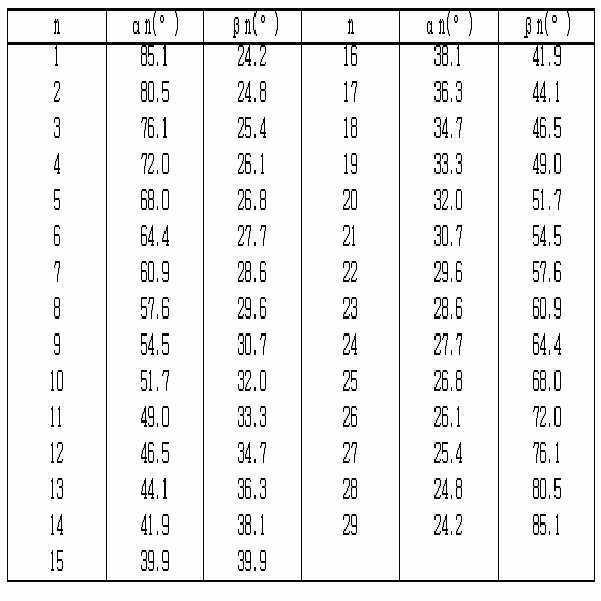 Figure 712014001536033-pat00008