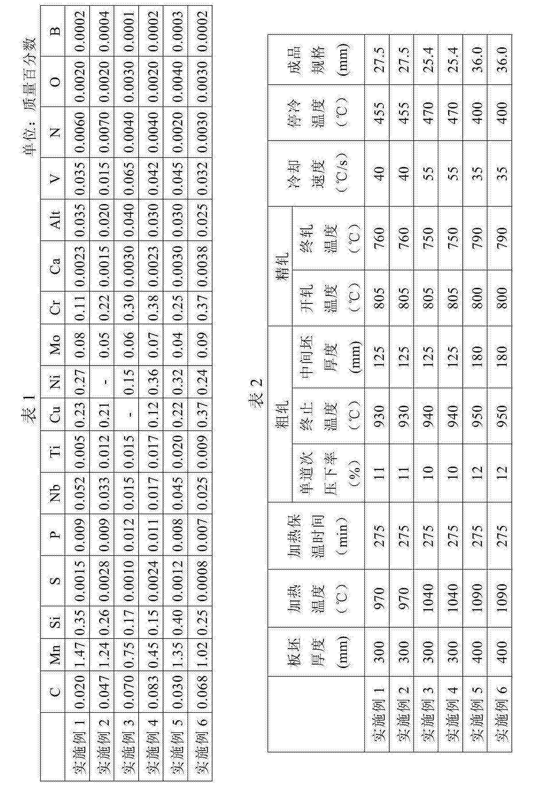 Figure CN105463324BD00091