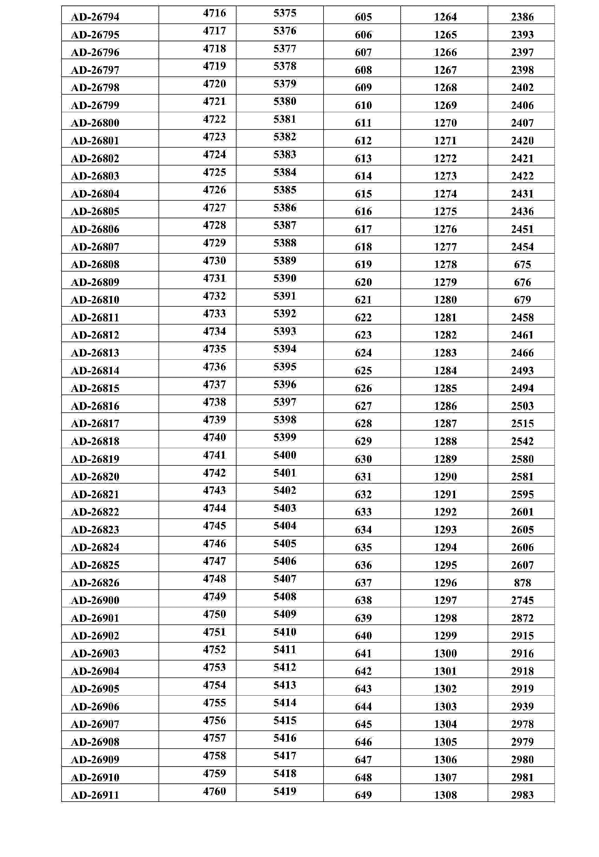 Figure CN104302768AD00221