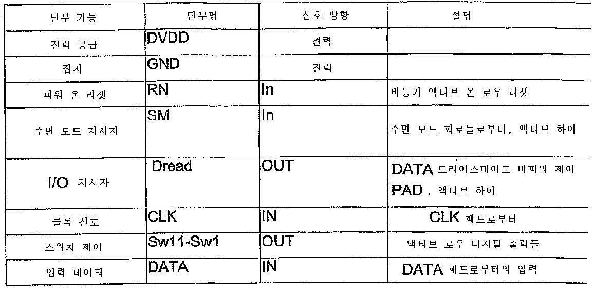 Figure 112008012267459-PCT00001