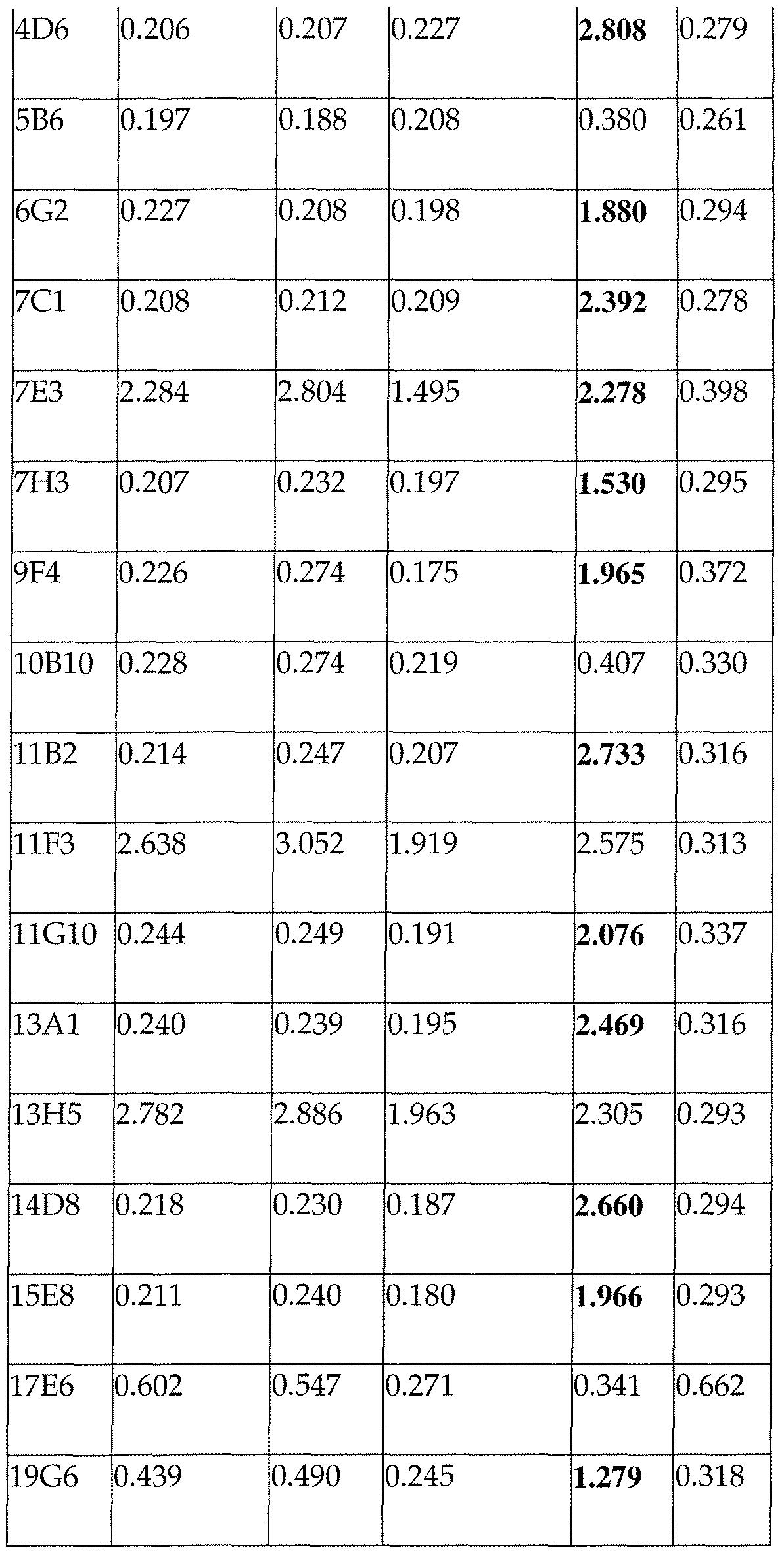 Figure imgf000524_0001