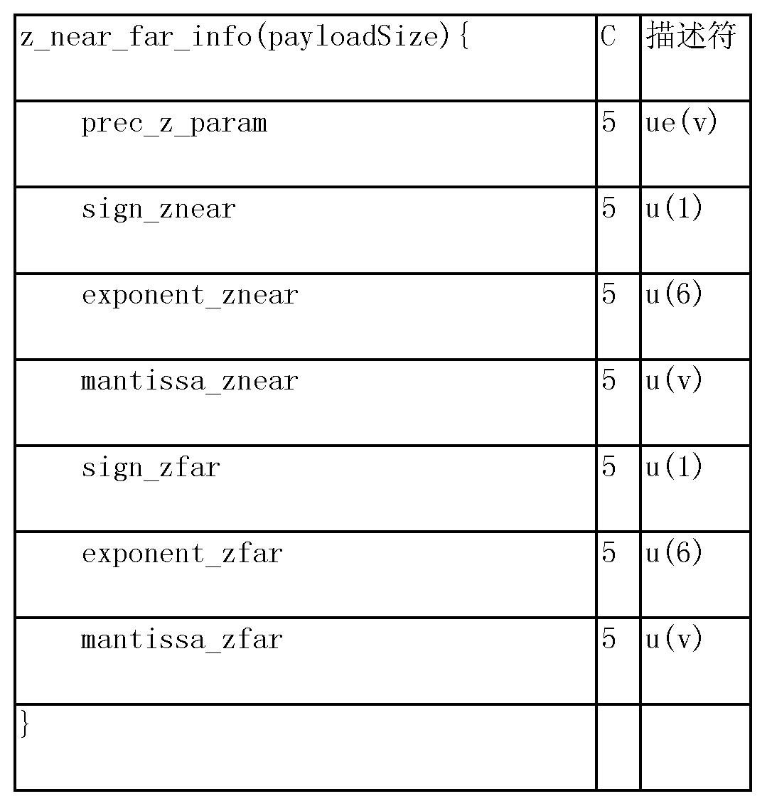 Figure CN103875250AD00441