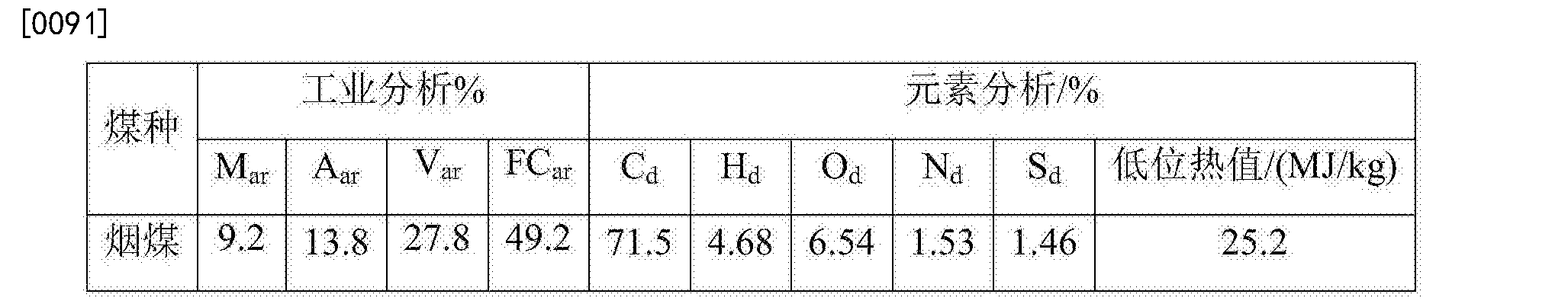 Figure CN106745998AD00111