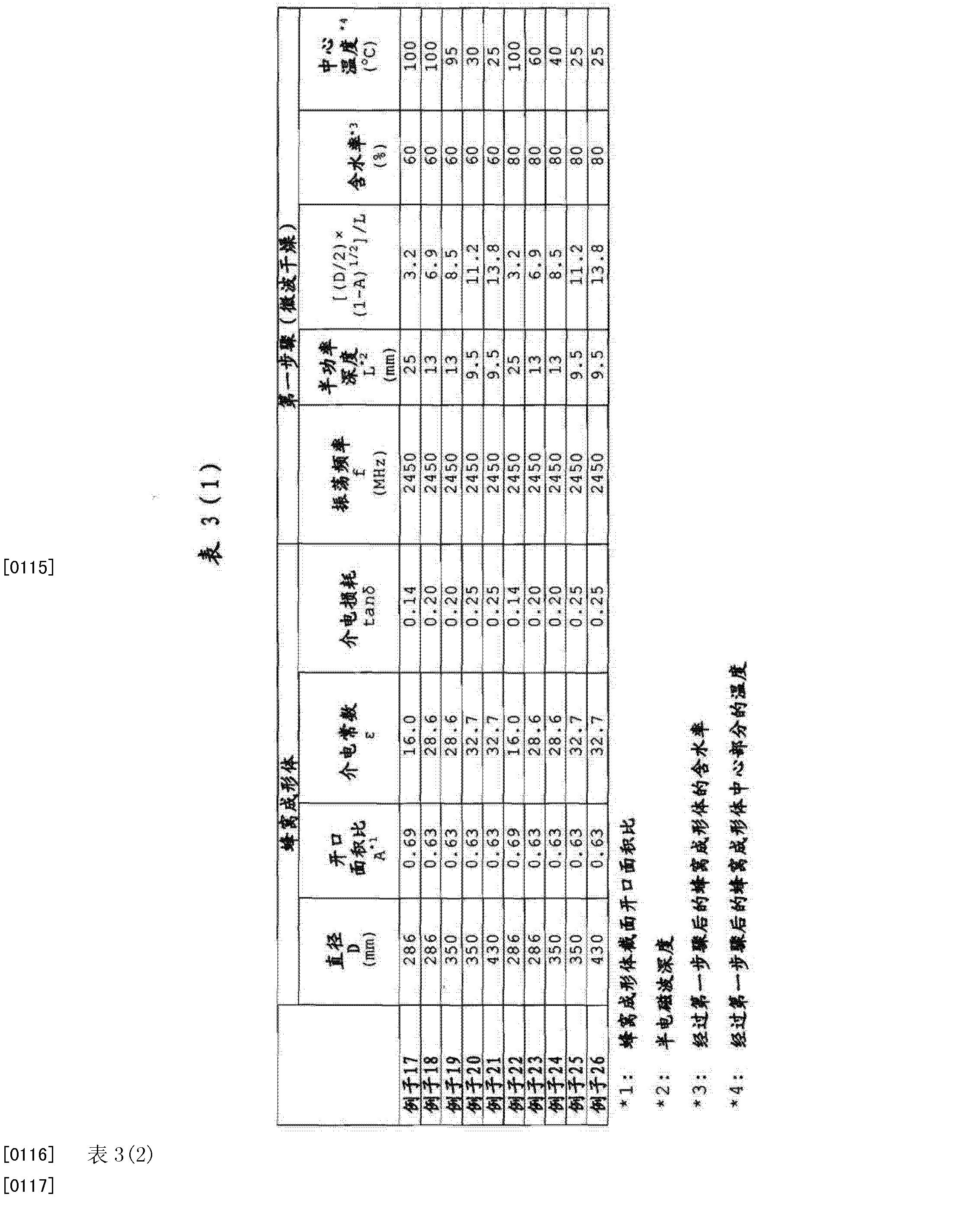 Figure CN101684046BD00181