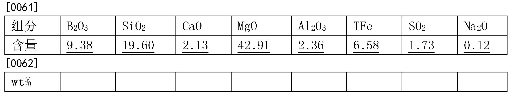 Figure CN104649286BD00081