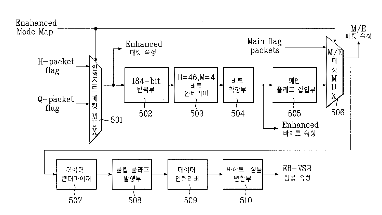 Figure R1020040096358