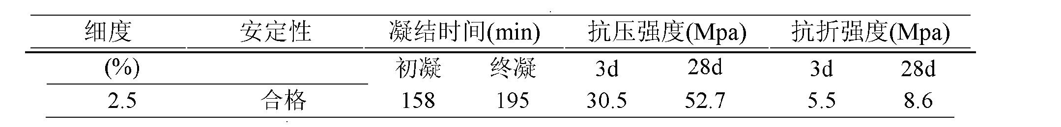 Figure CN102584118BD00071