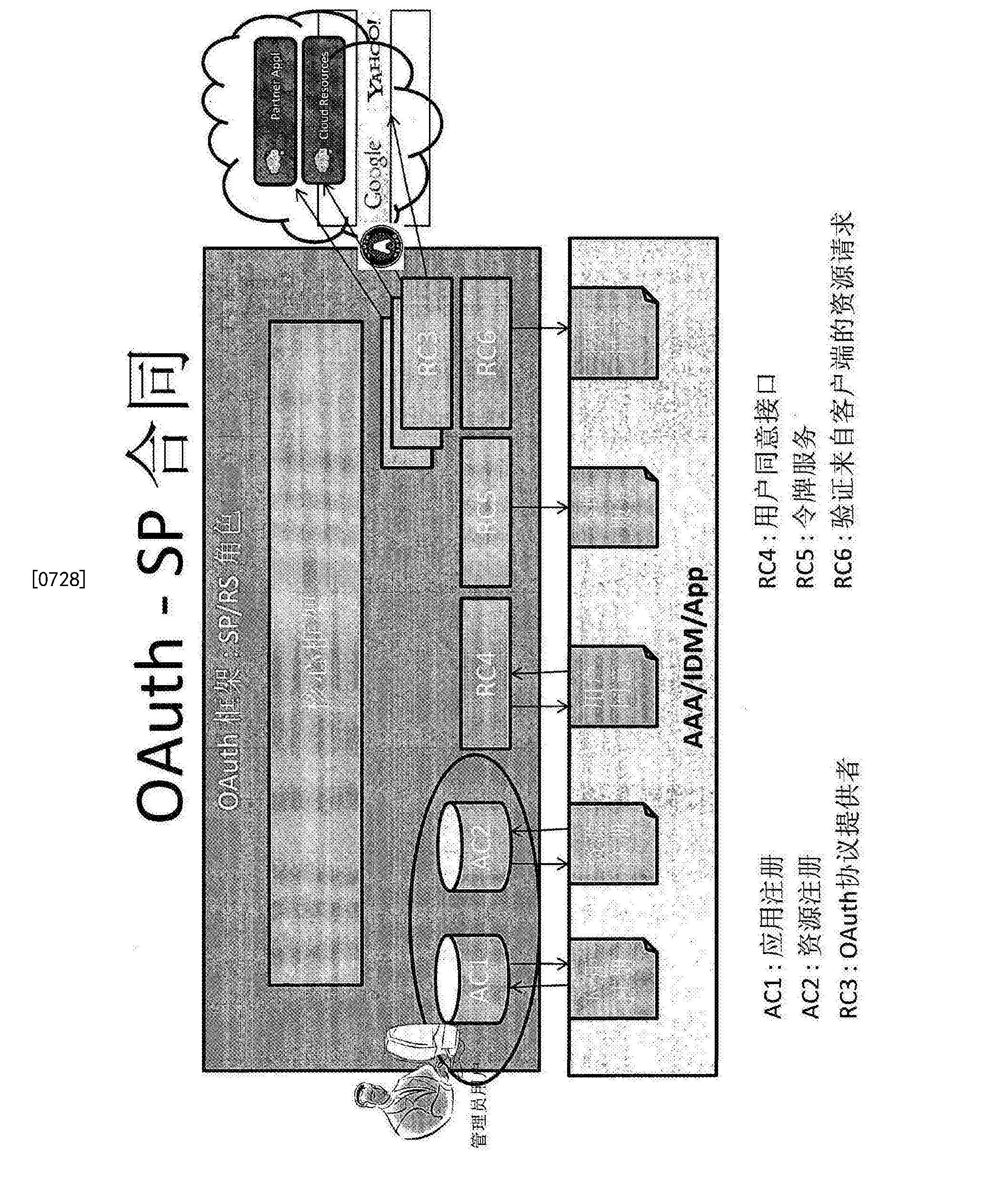Figure CN104255007BD01041