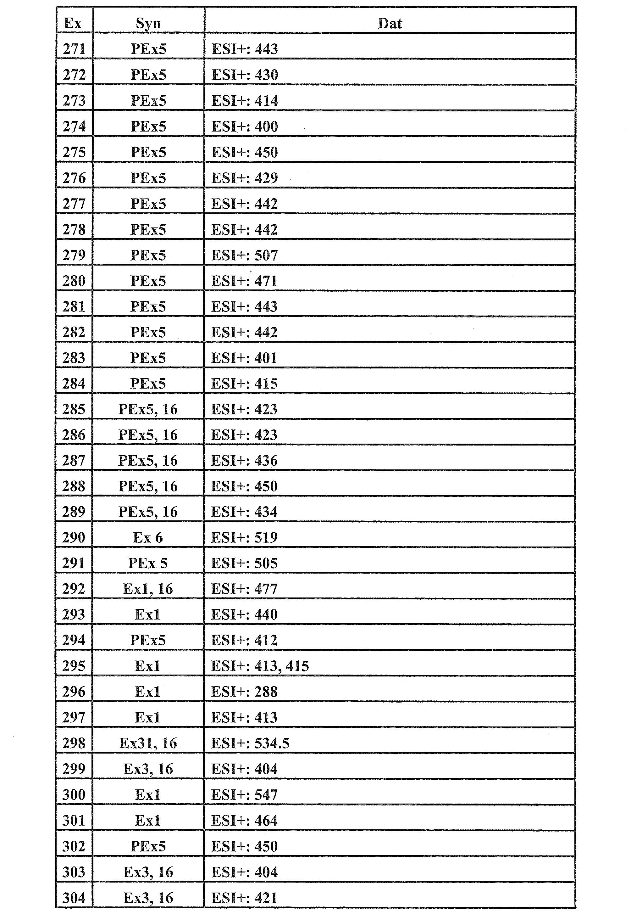 Figure JPOXMLDOC01-appb-T000138