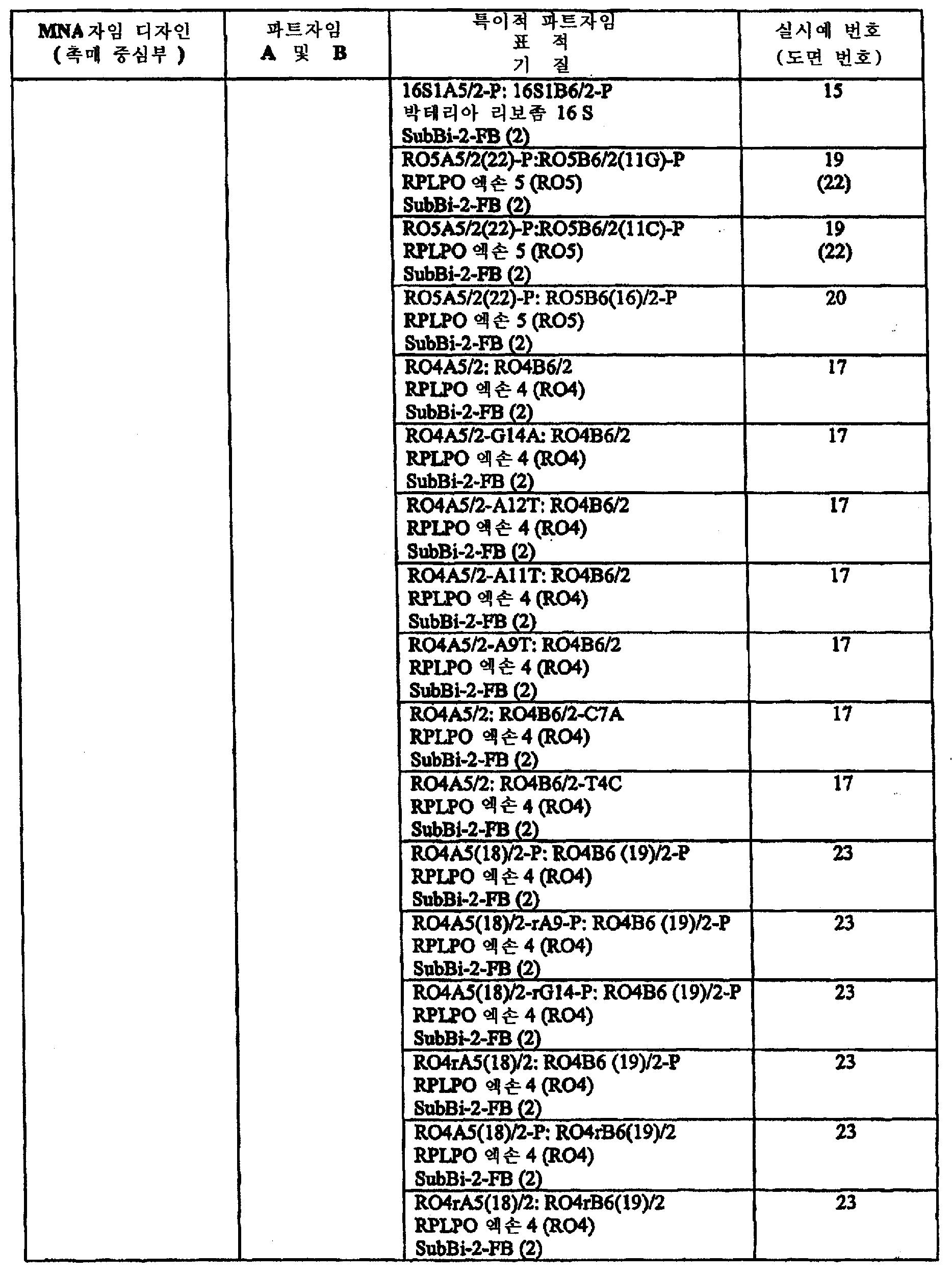 Figure 112008030855340-pct00003