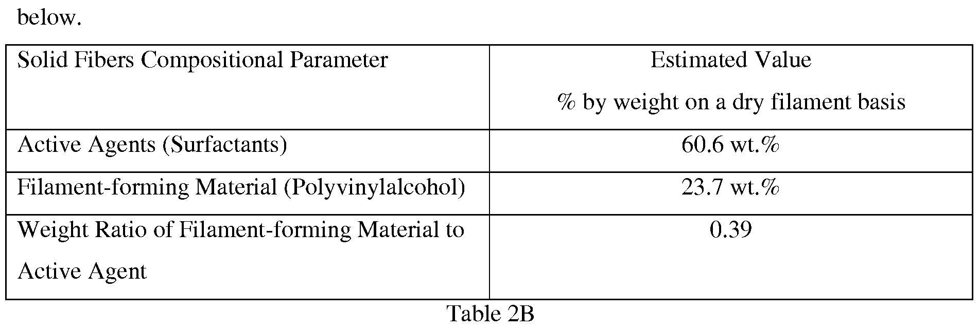 Figure imgf000092_0001