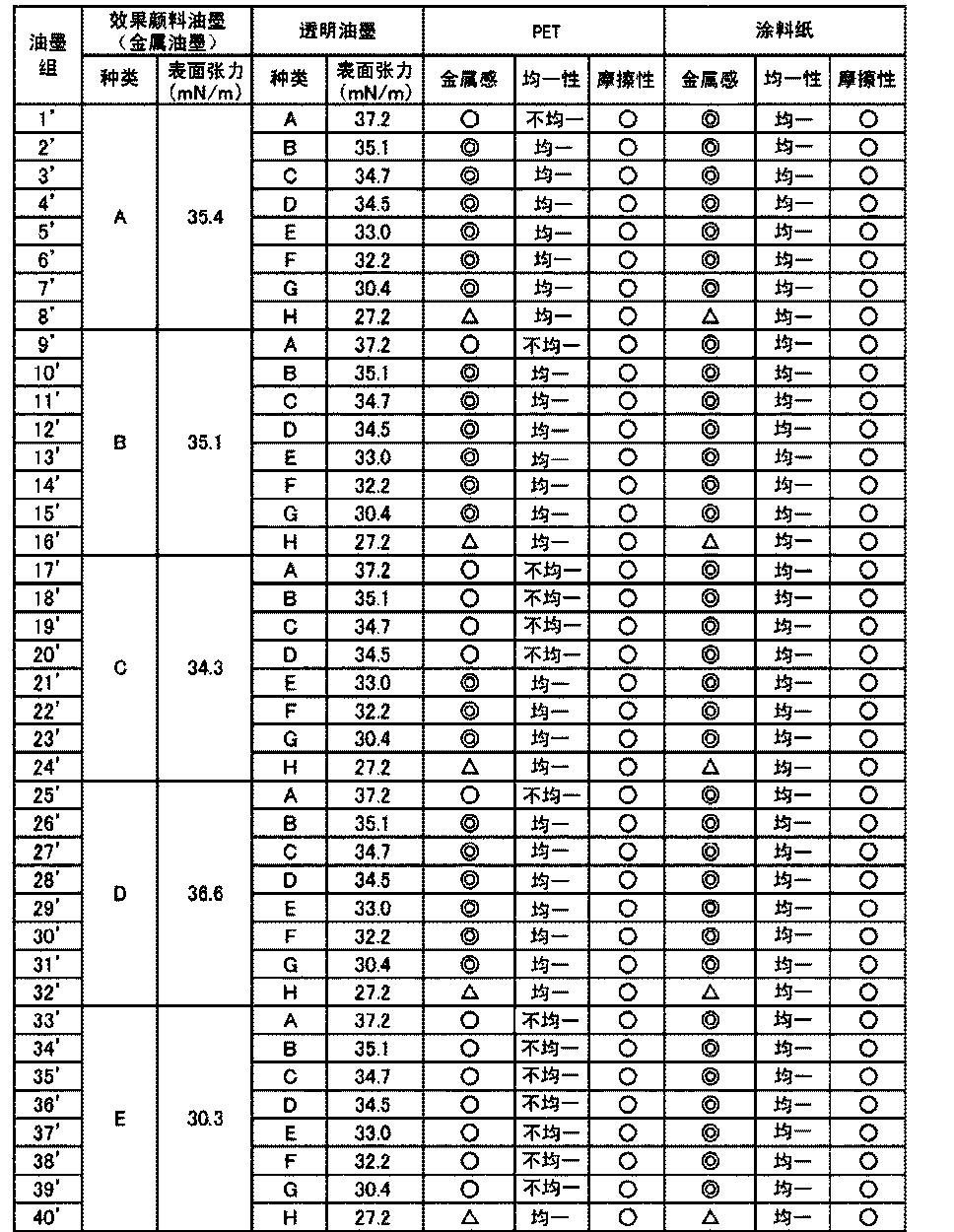 Figure CN103402781BD00541