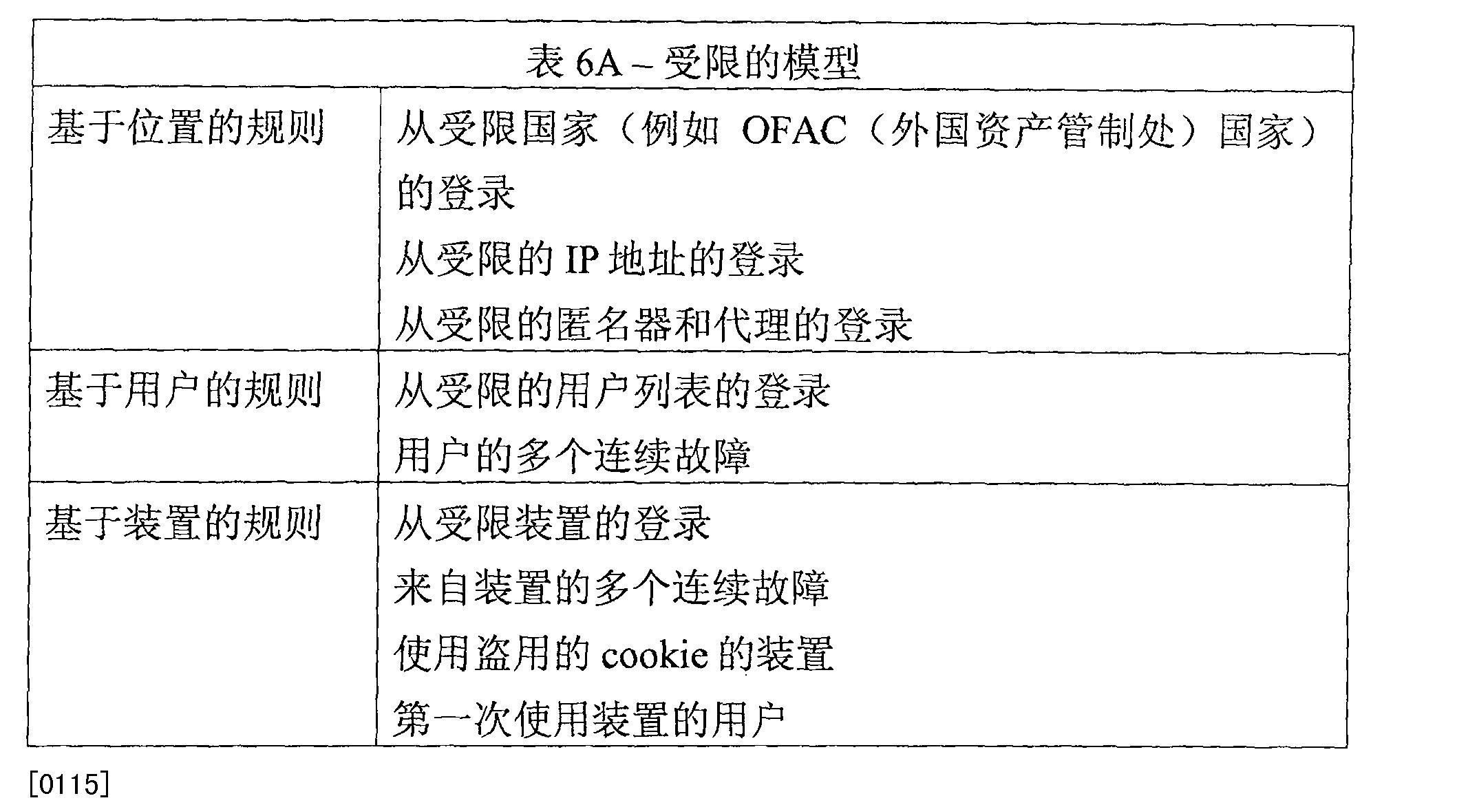 Figure CN101375546BD00191