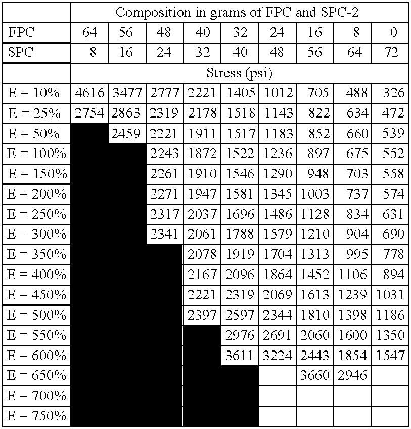 Figure US07019081-20060328-C00002