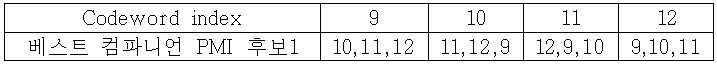 Figure 112011009656091-pat00018