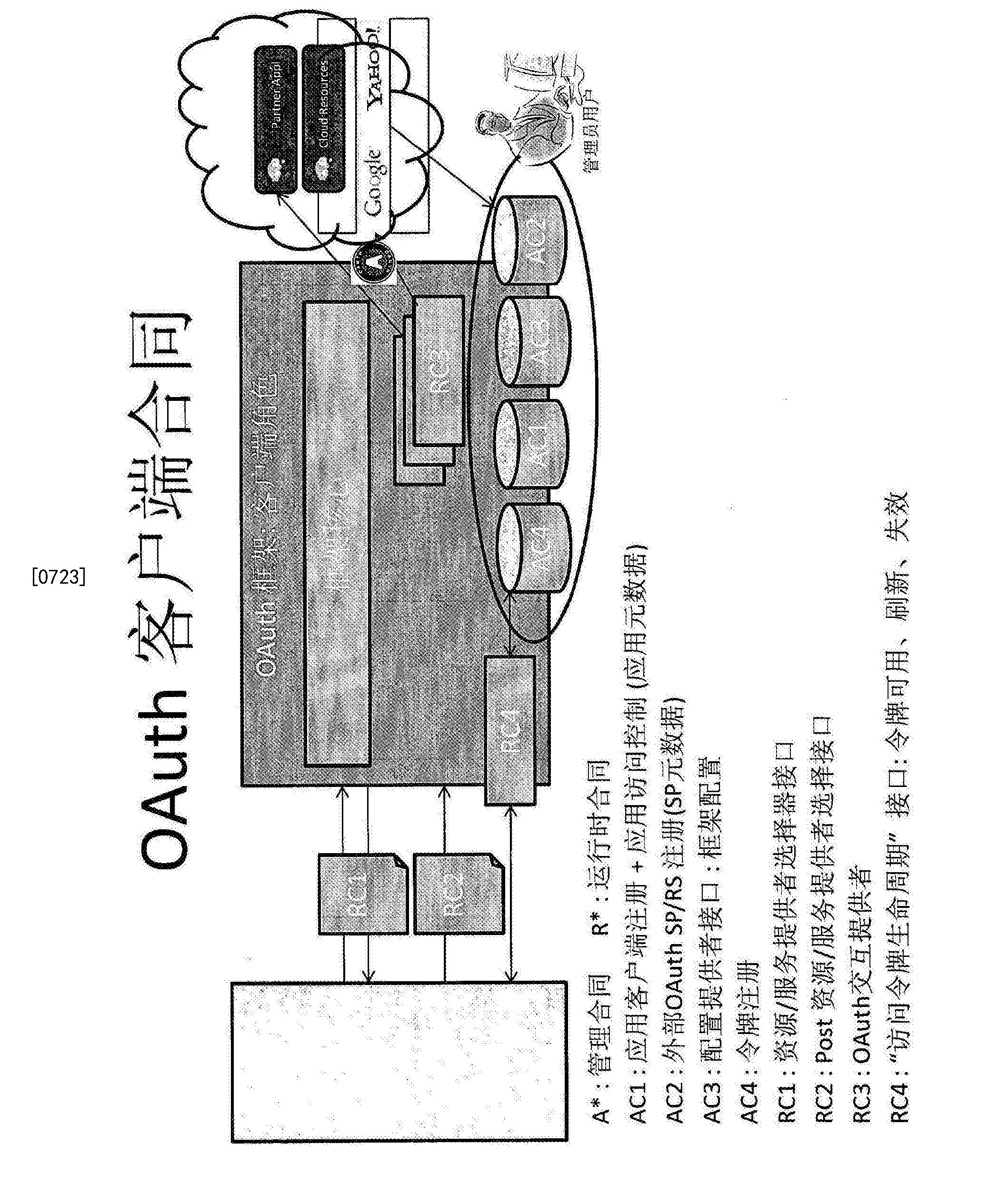 Figure CN104255007BD00991