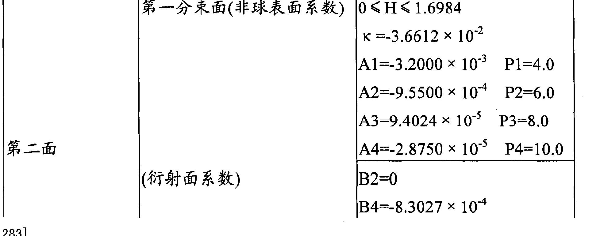 Figure CN1553440BD00873