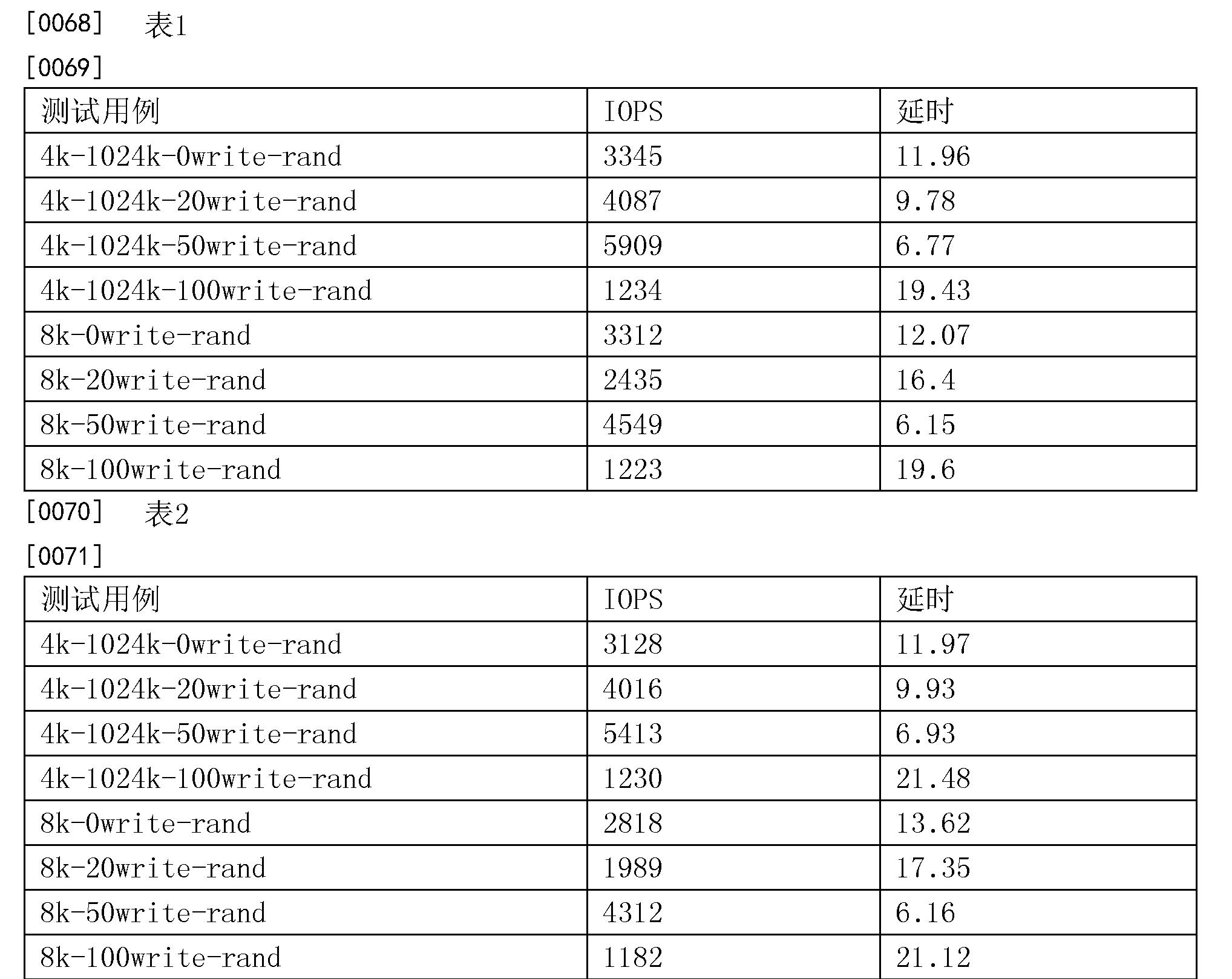 Figure CN105550111AD00061