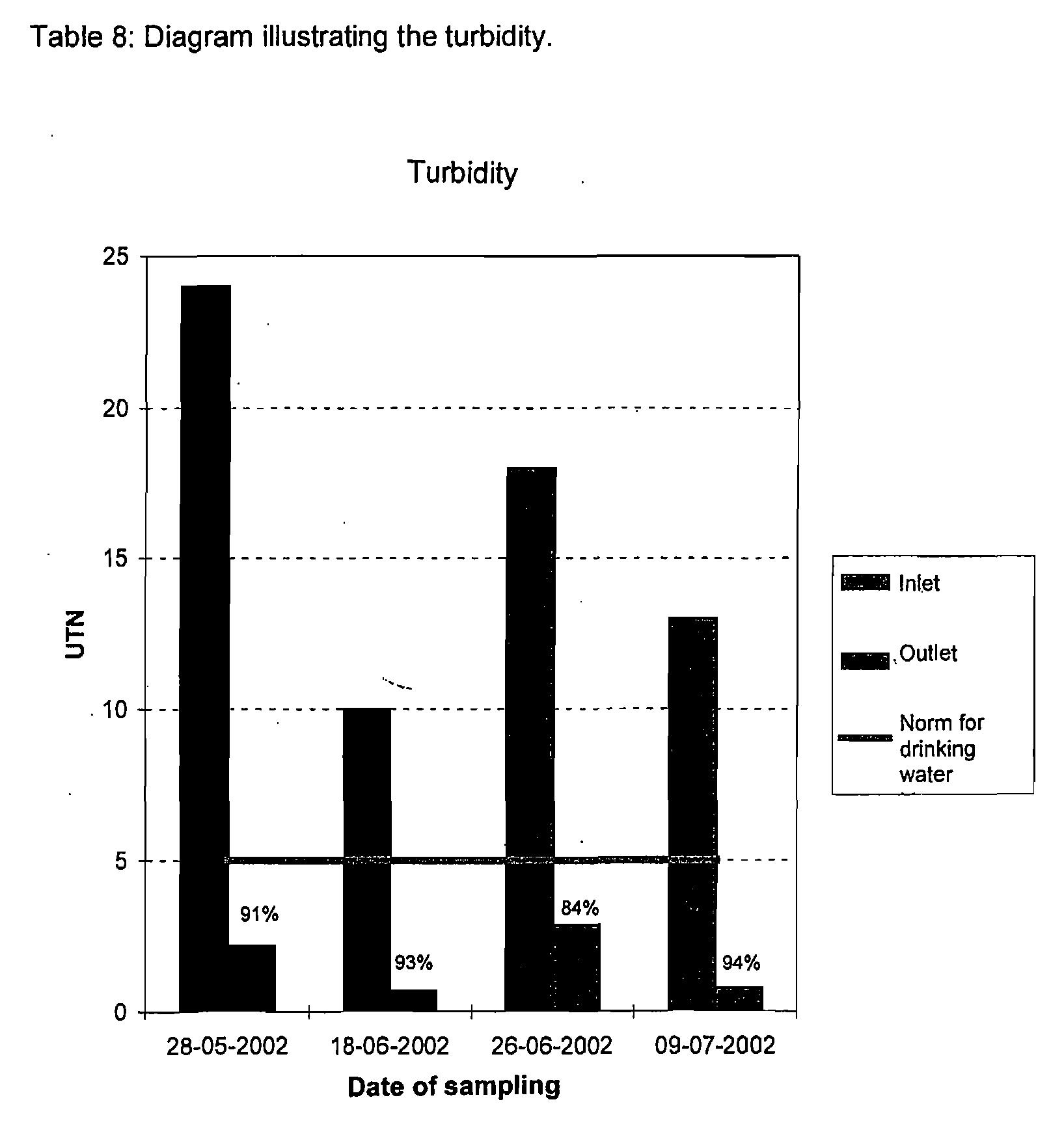 Figure US20070144962A1-20070628-P00005