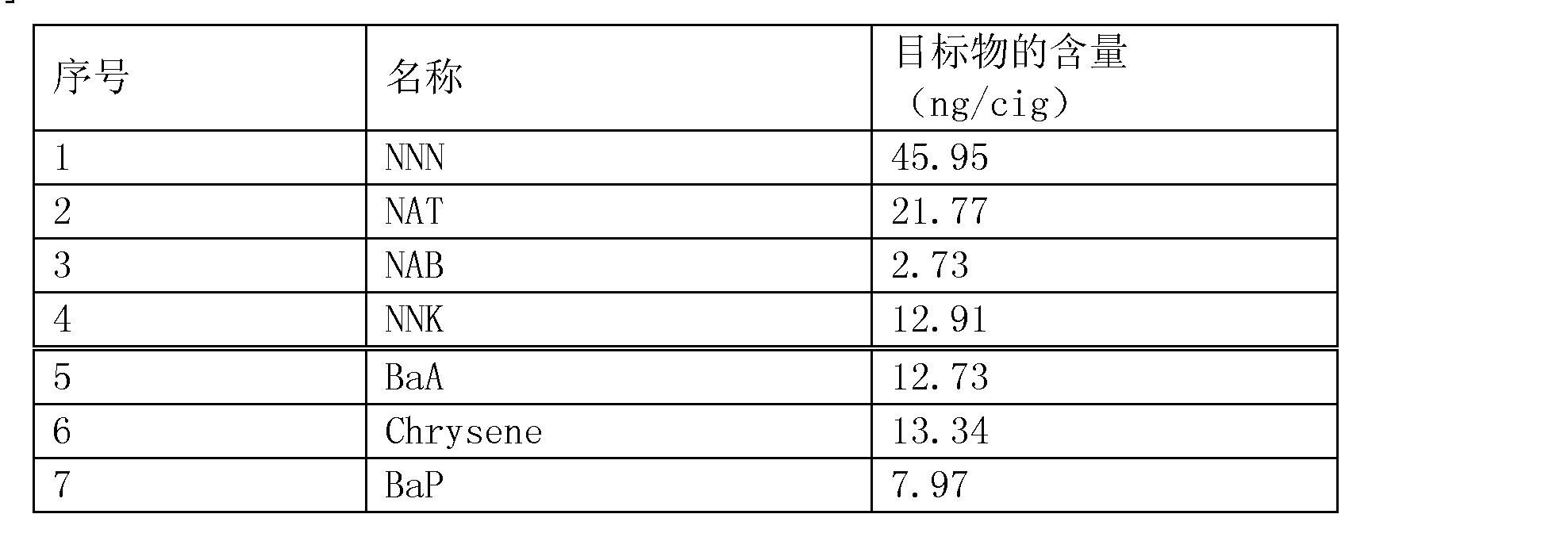Figure CN103257194BD00071