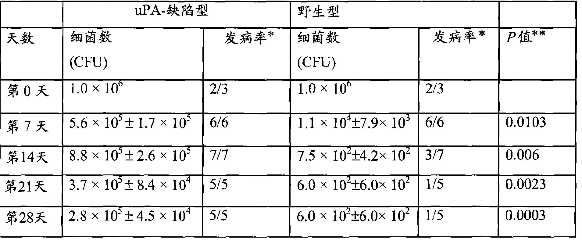 Figure CN101573134BD00291
