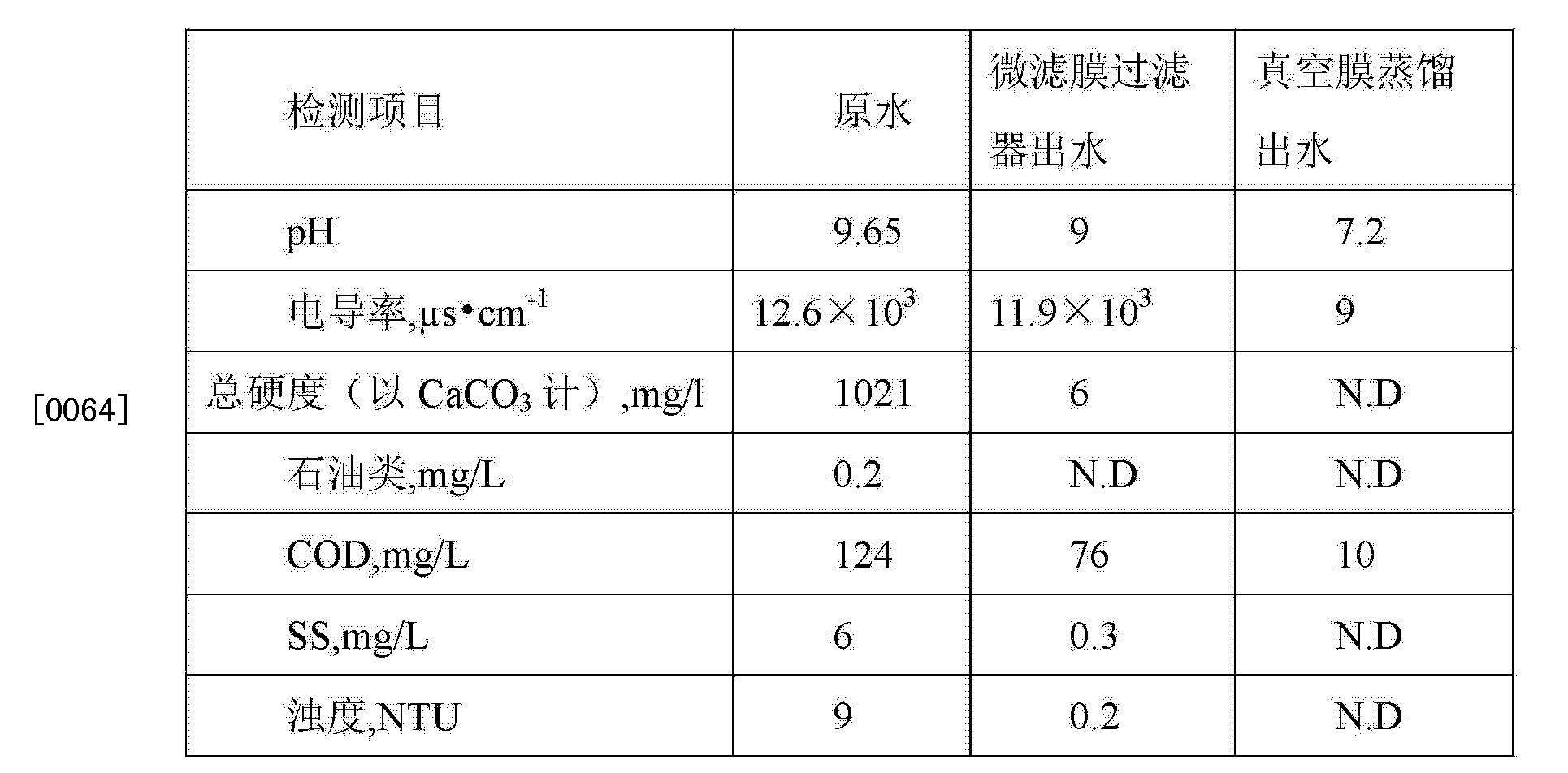 Figure CN103803752BD00081