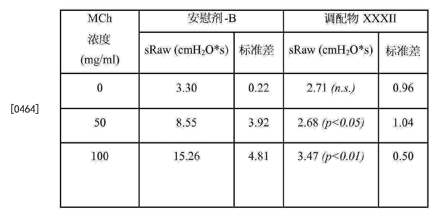 Figure CN103228273BD00701