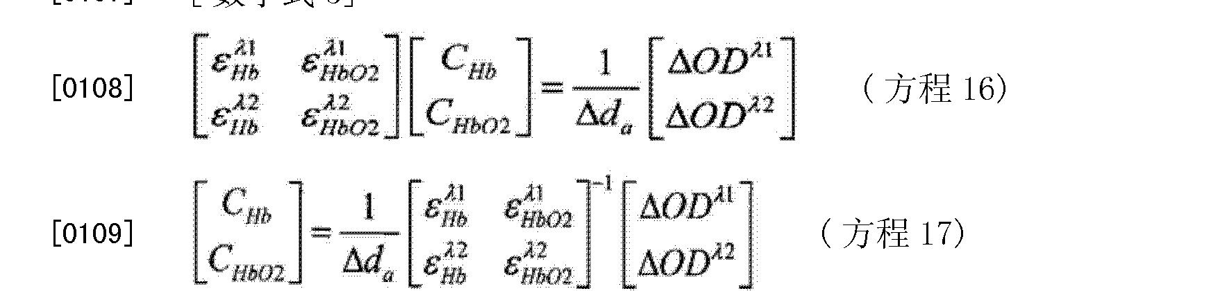 Figure CN103957793AD00101