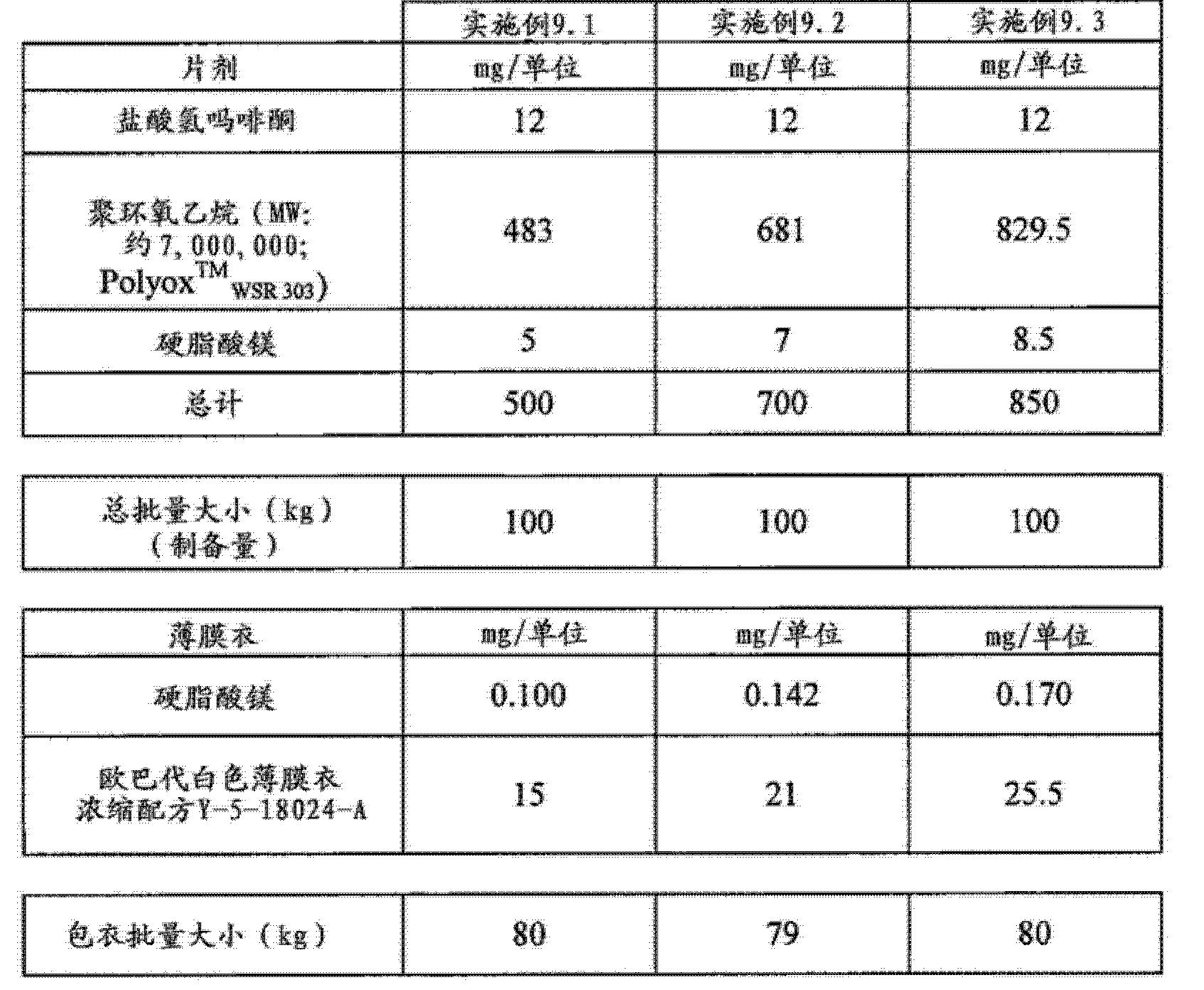 Figure CN102743355BD00871