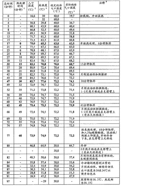 Figure CN102657630AD01021