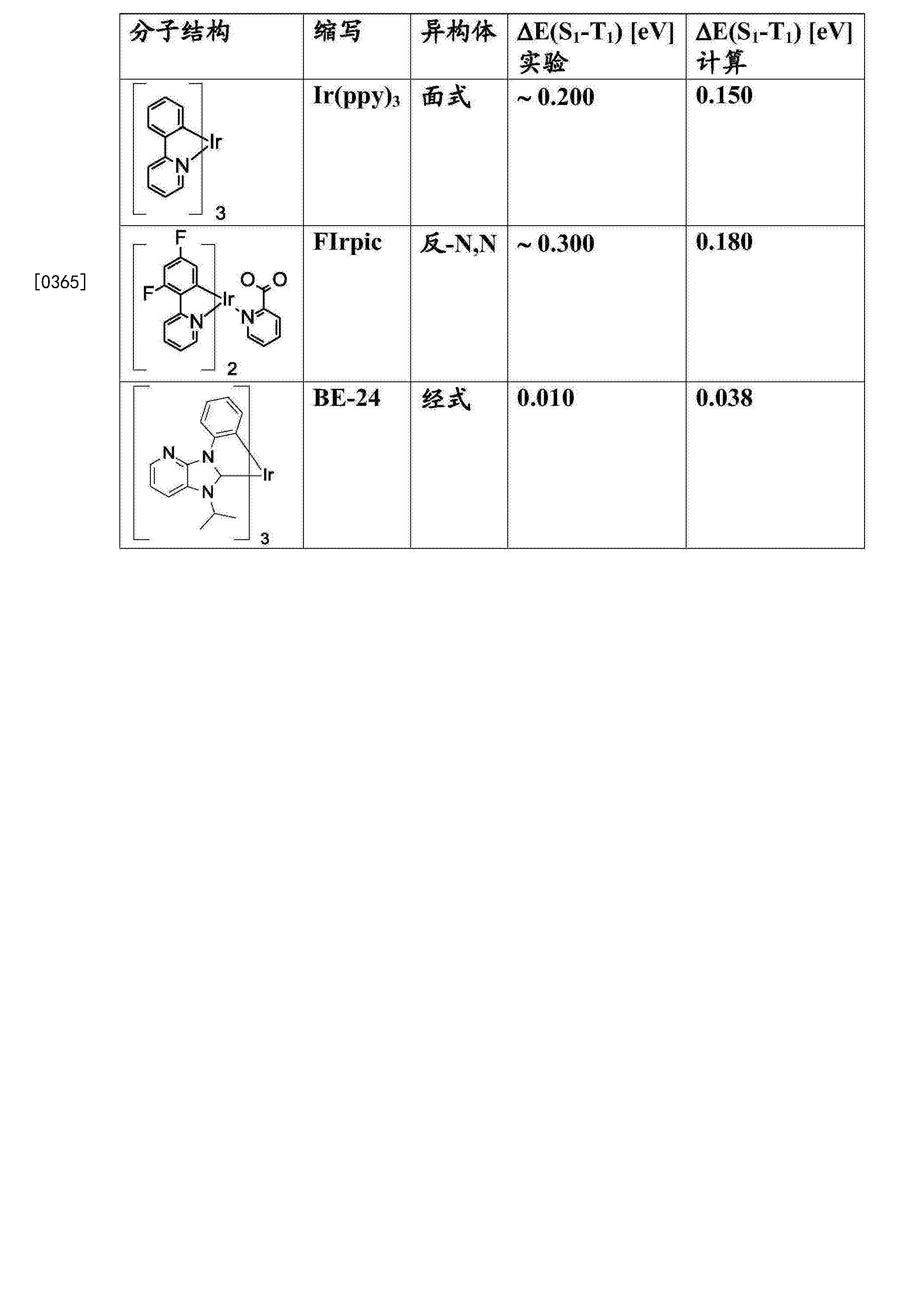 Figure CN105993083BD00621