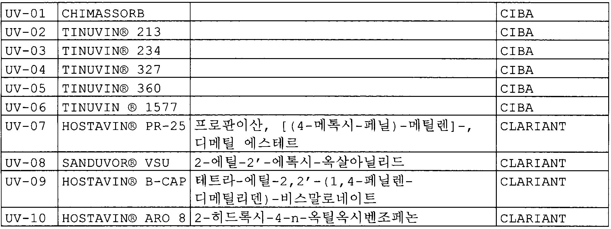 Figure 112009065455738-pct00007