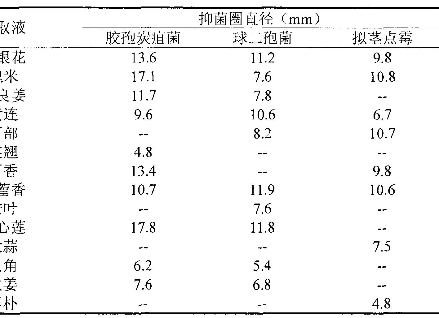 Figure CN102150704BD00091