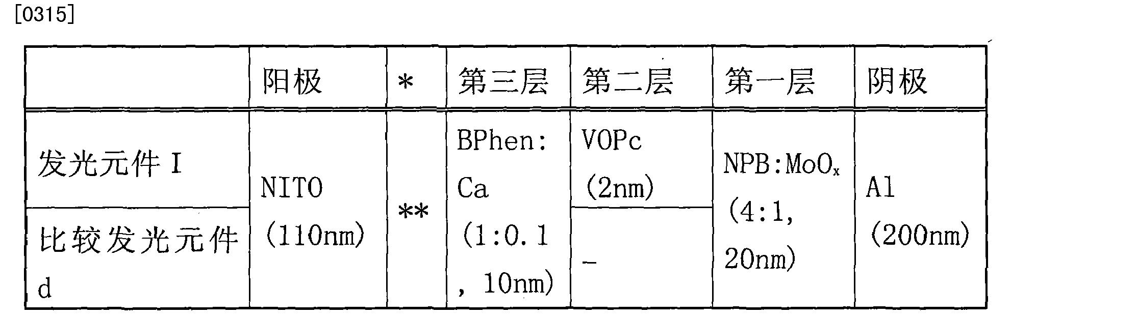 Figure CN102201541BD00341
