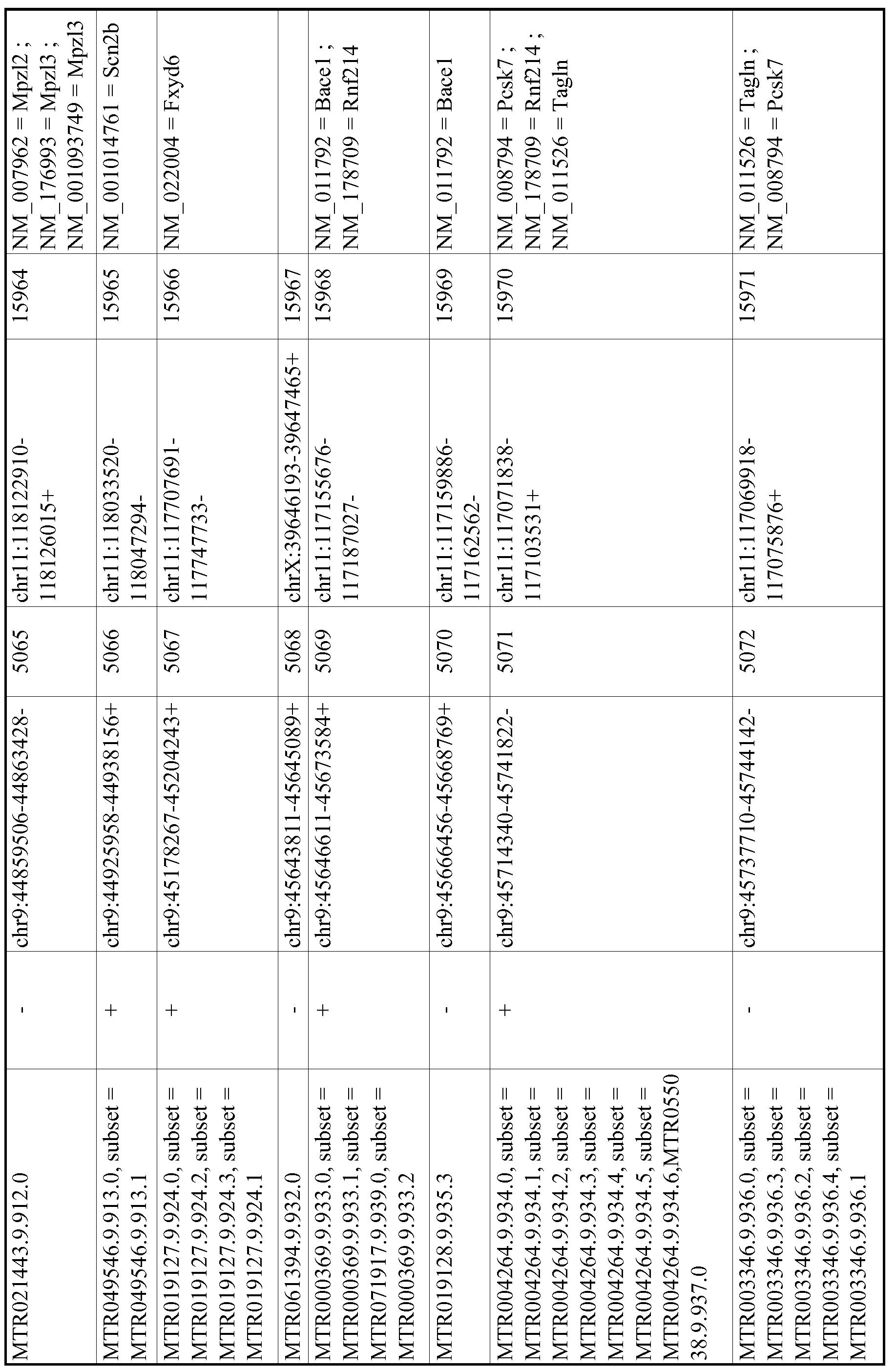 Figure imgf000925_0001