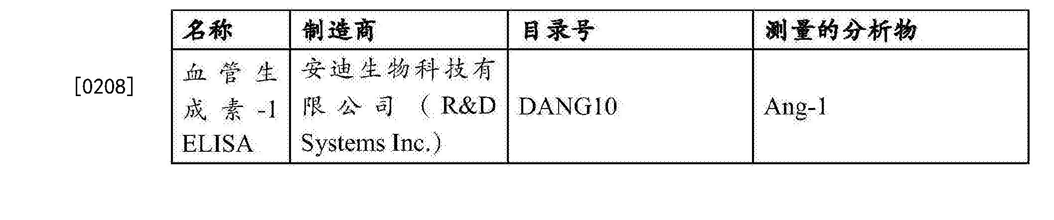 Figure CN105264380BD00281