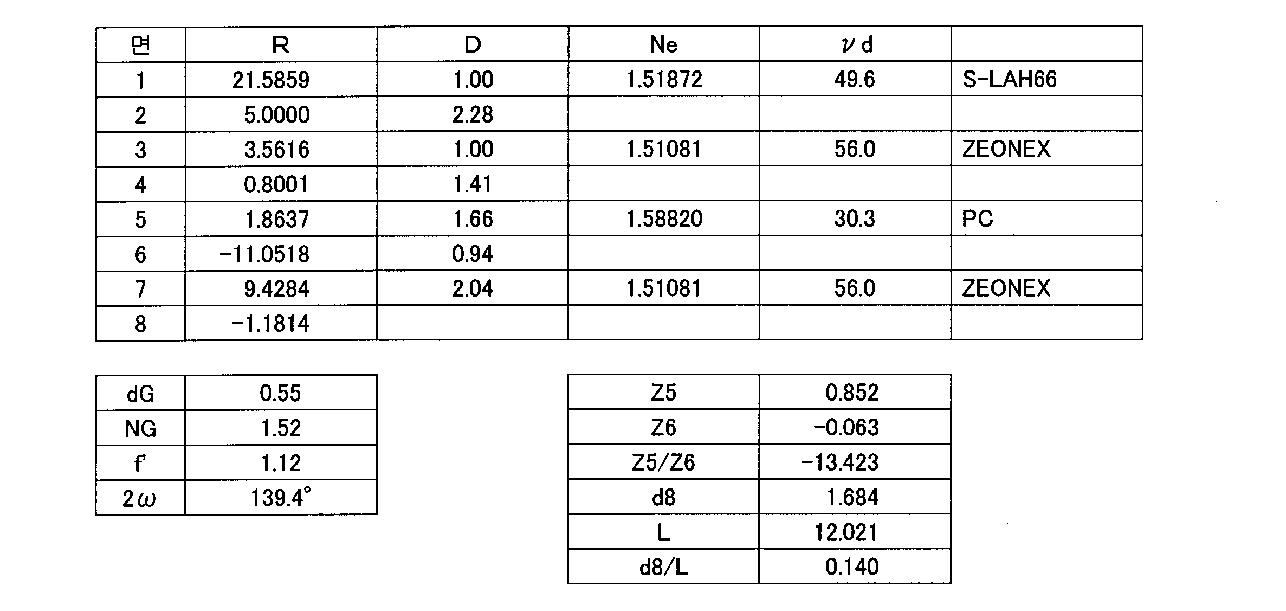 Figure 112006012752748-pat00006