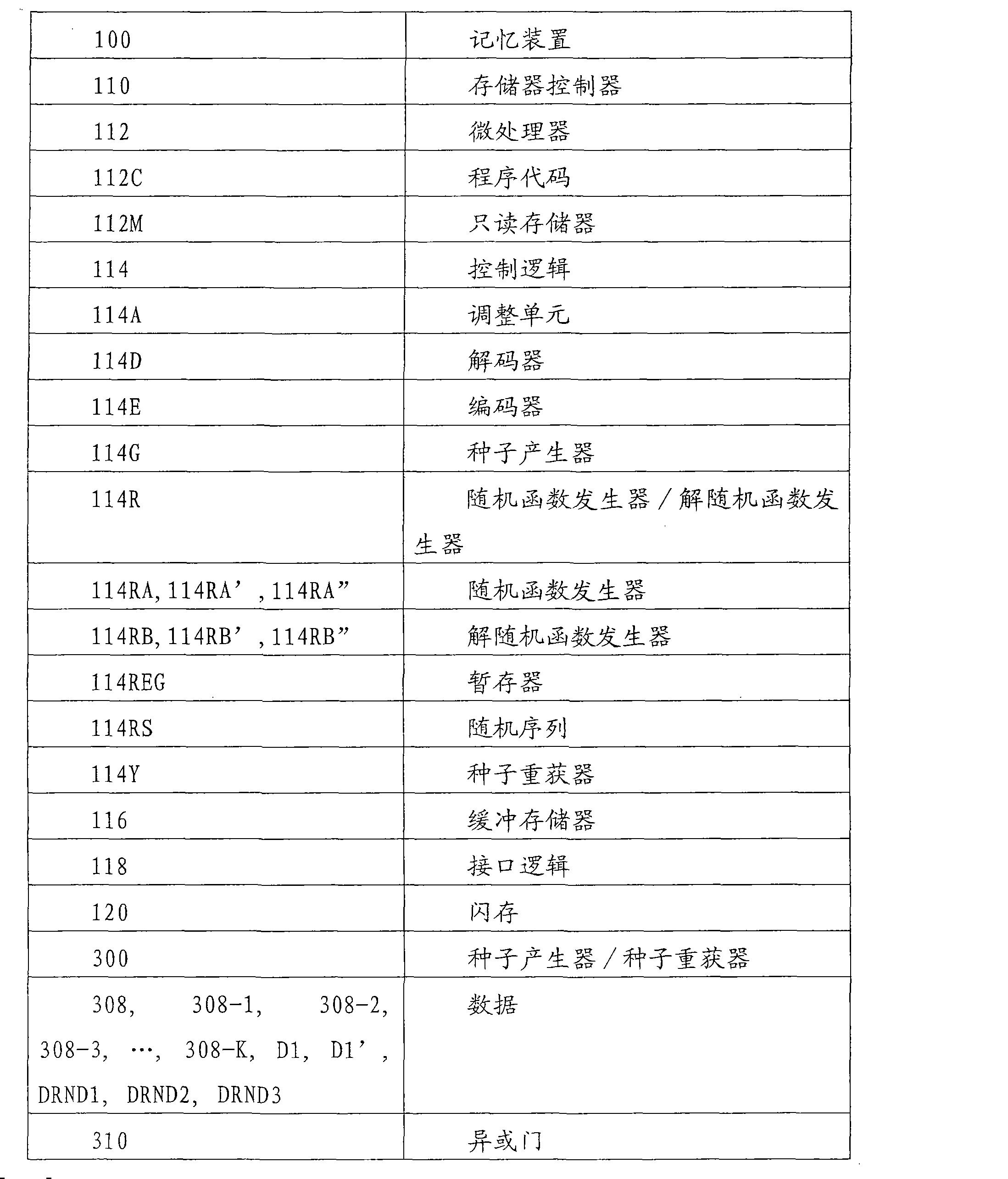 Figure CN102455948AD00081