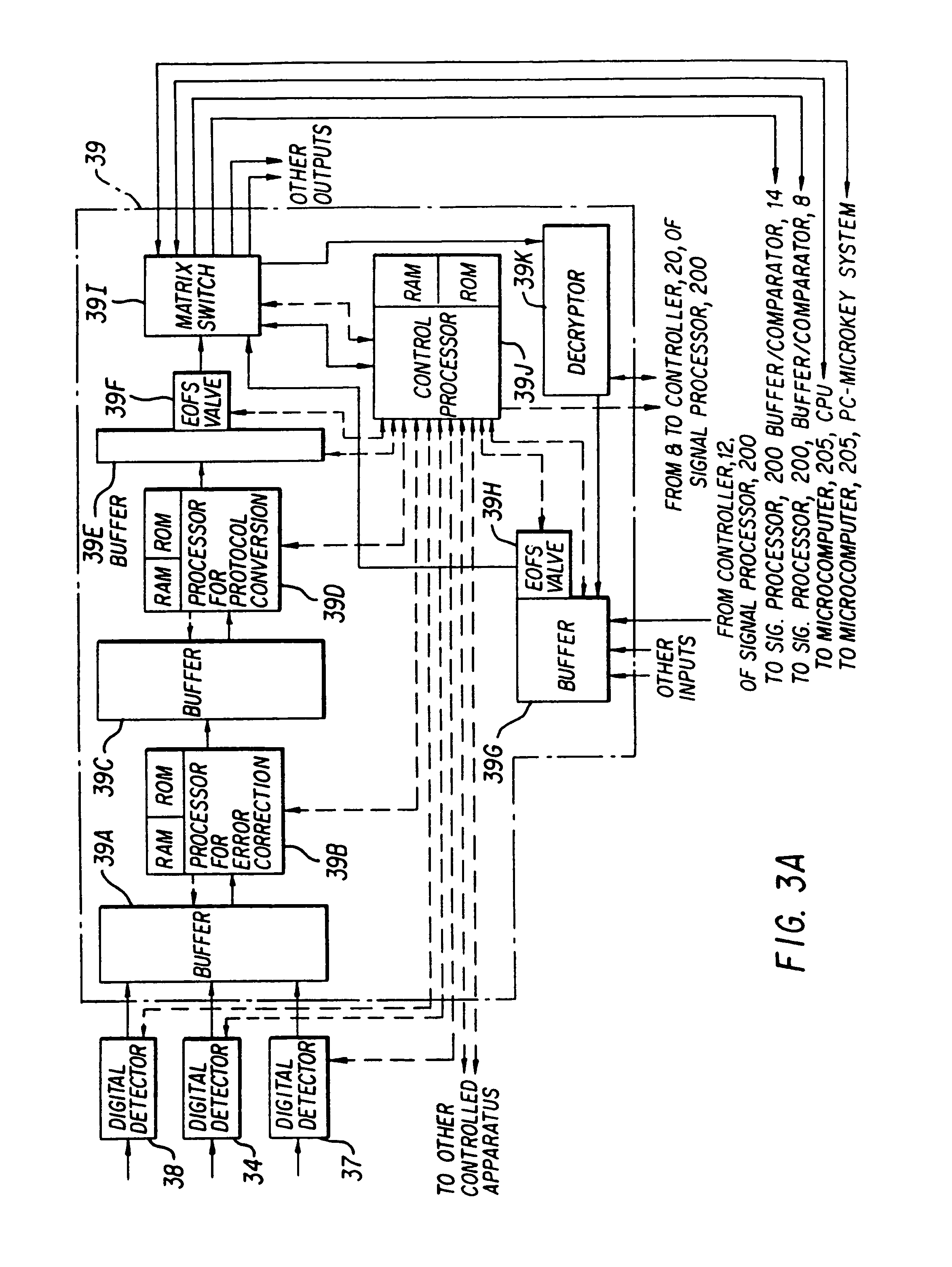 Us7861263b1 Signal Processing Apparatus And Methods Google Patents Lucy 57 Les Paul Wiring Diagram