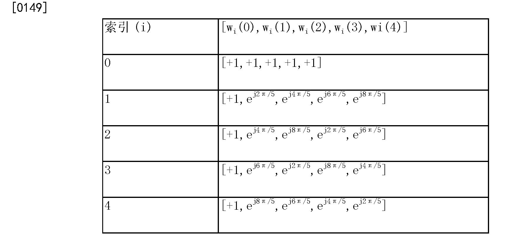 Figure CN103229447BD00141