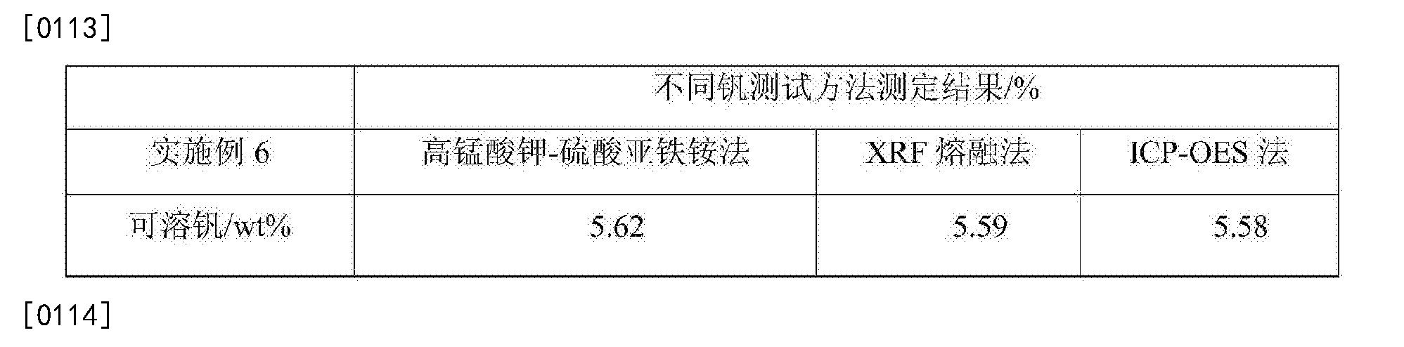 Figure CN104131161BD00104