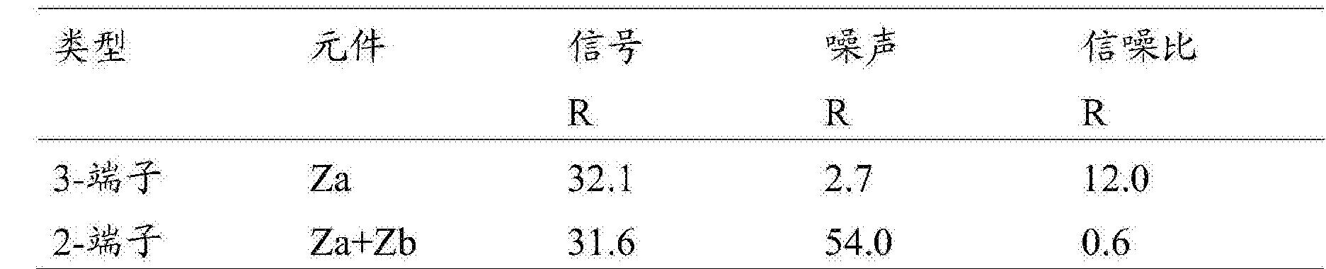 Figure CN104146763BD00141