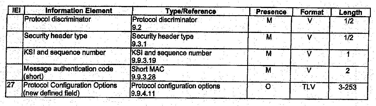 Figure PCTKR2011000954-appb-T000003