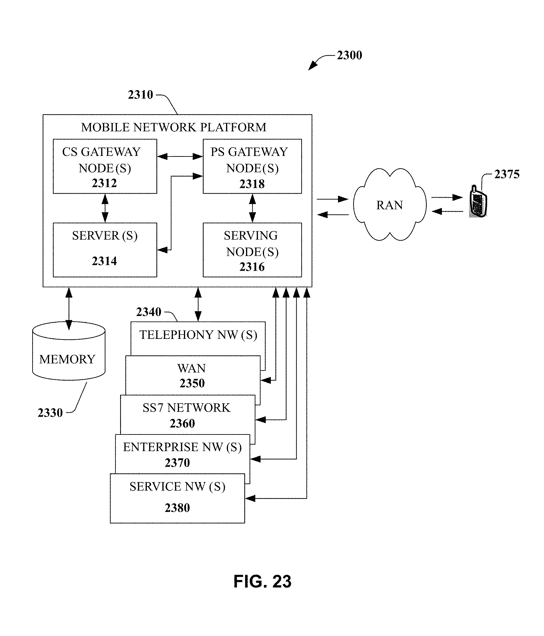 us9838896b1 method and apparatus for assessing network coverage Two-Phase Electric Power us9838896b1 method and apparatus for assessing network coverage patents