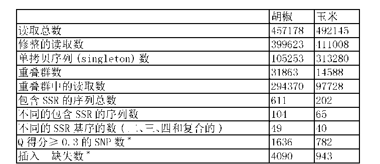 Figure CN105039313AD00201