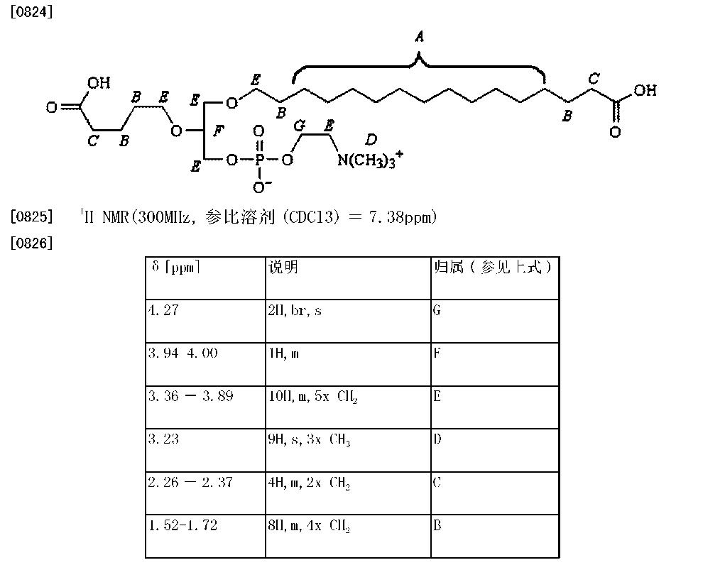 Figure CN104788492AD00881