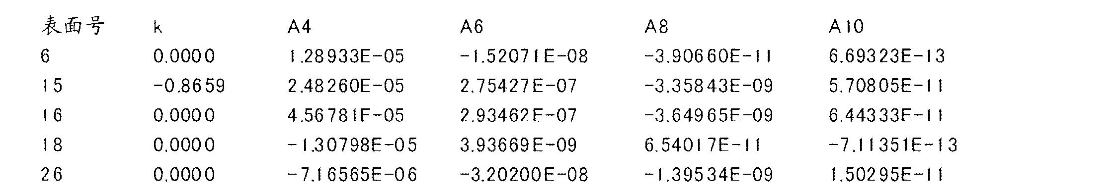 Figure CN102262285BD00131