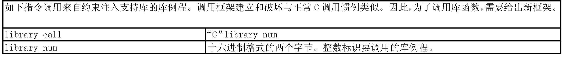 Figure CN101278260BD00211
