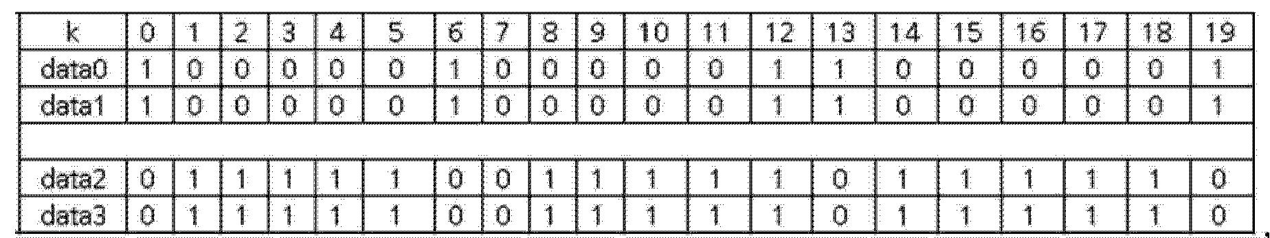 Figure CN103078723BC00031