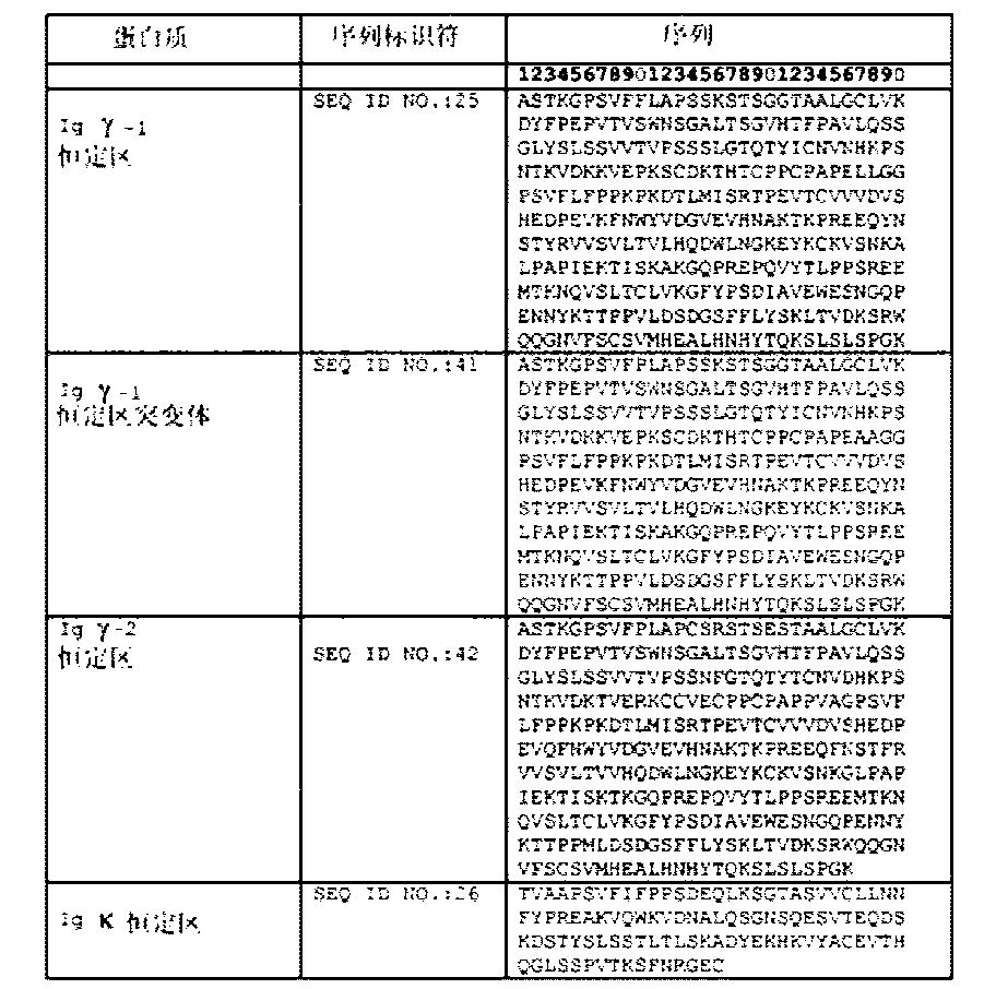 Figure CN104558178AD00131
